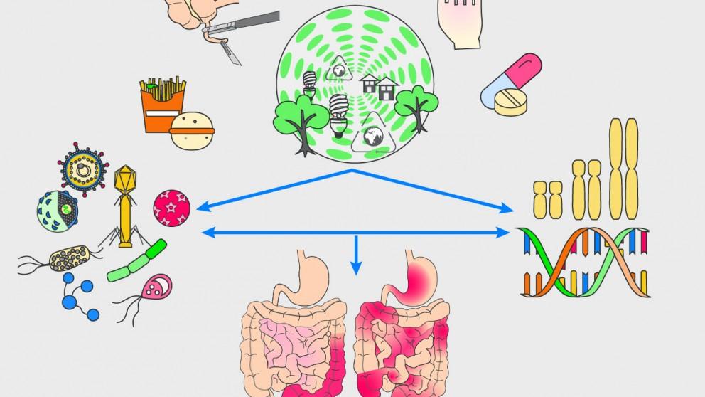 IBD epidemiology & aetiology