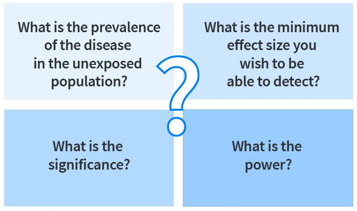 Mistakes in epidemiological study design figure 3