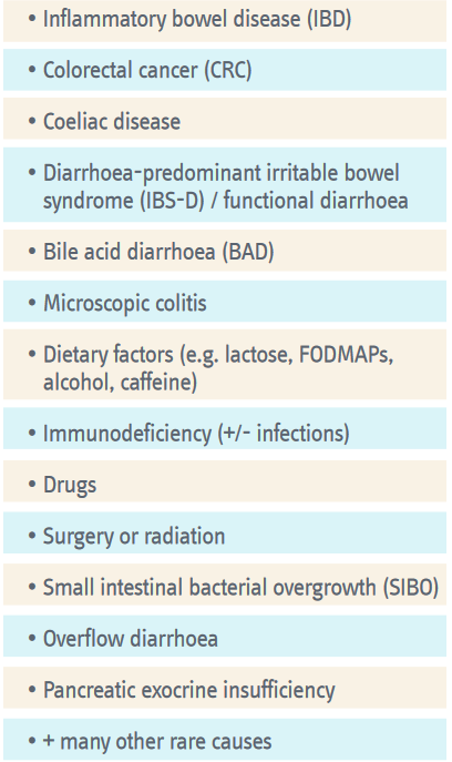 Important and/or common causes of chronic diarrhoea
